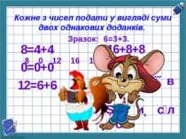 Кожне з чисел подати у вигляді суми двох однакових доданків. Зразок: 6=3+3. 8...