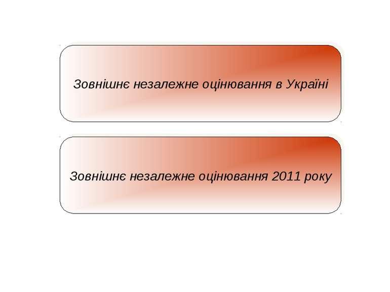 Зовнішнє незалежне оцінювання в Україні Зовнішнє незалежне оцінювання 2011 року