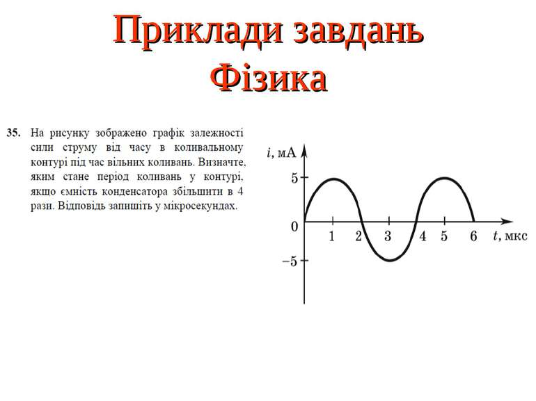 Приклади завдань Фізика
