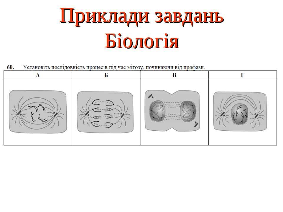 Приклади завдань Біологія