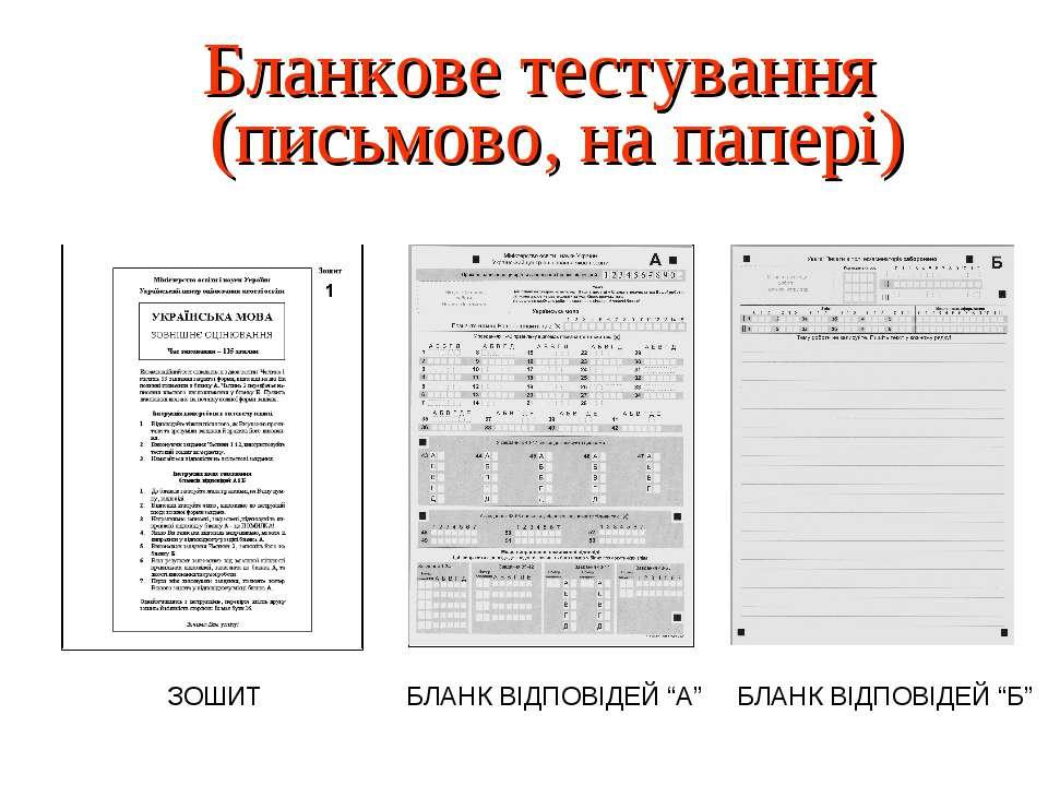 Бланкове тестування (письмово, на папері)
