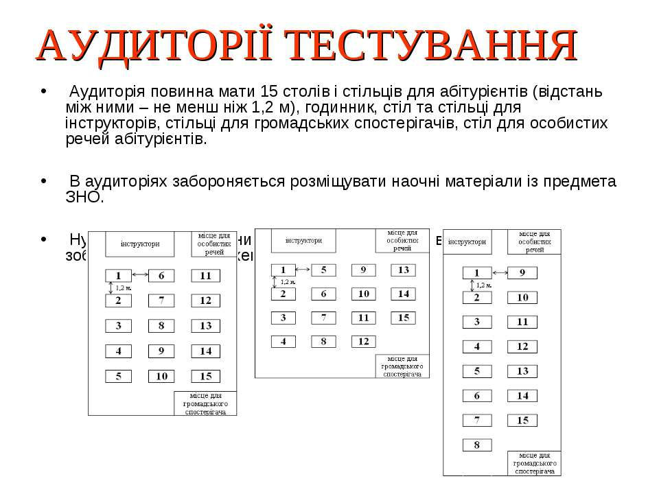АУДИТОРІЇ ТЕСТУВАННЯ Аудиторія повинна мати 15 столів і стільців для абітуріє...