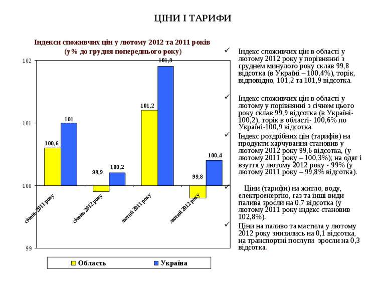 ЦІНИ І ТАРИФИ Індекс споживчих цін в області у лютому 2012 року у порівнянні ...