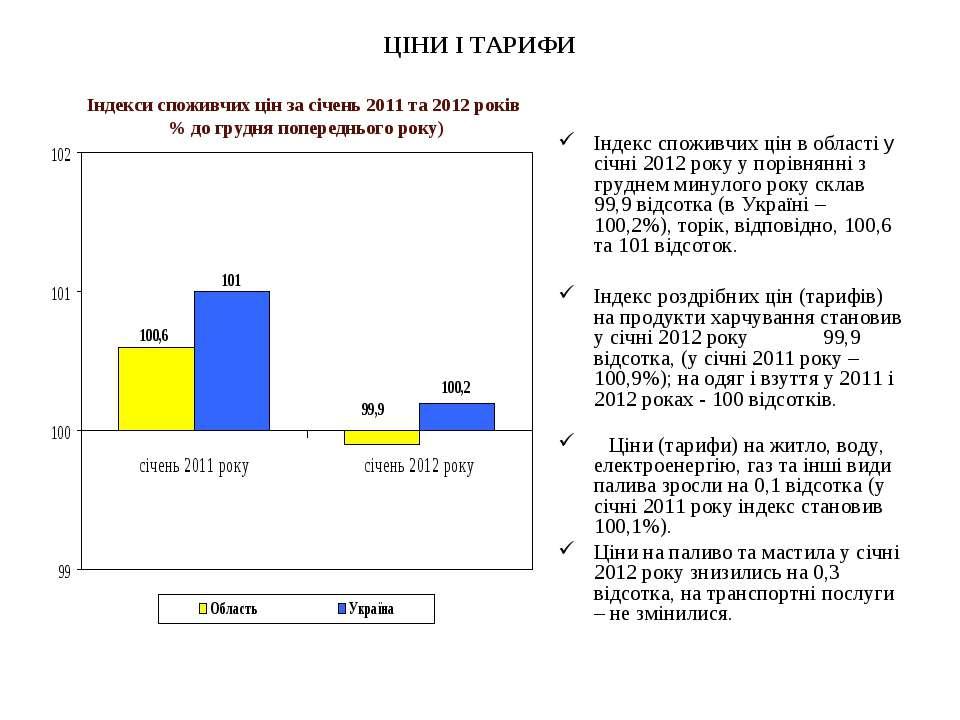 ЦІНИ І ТАРИФИ Індекс споживчих цін в області у січні 2012 року у порівнянні з...