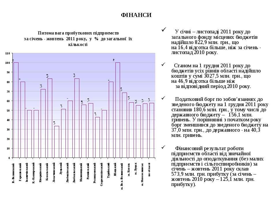 ФІНАНСИ У січні – листопаді 2011 року до загального фонду місцевих бюджетів н...