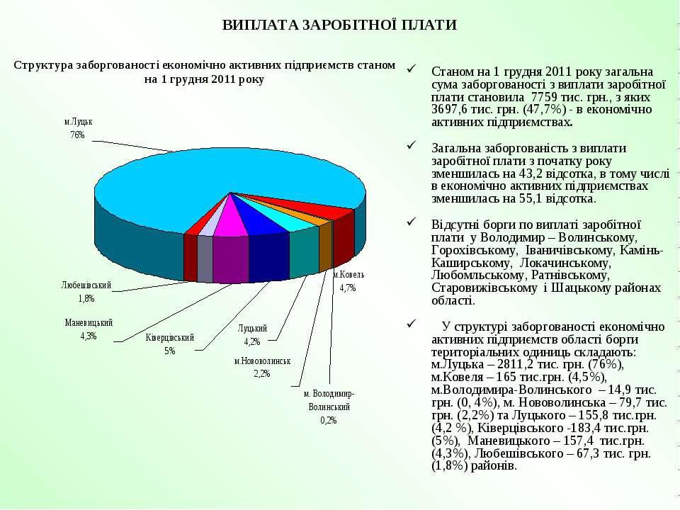 ВИПЛАТА ЗАРОБІТНОЇ ПЛАТИ Станом на 1 грудня 2011 року загальна сума заборгова...