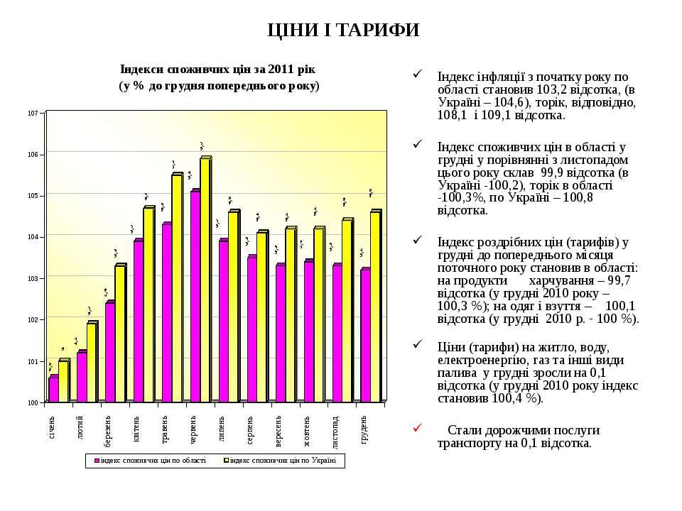 Індекс інфляції з початку року по області становив 103,2 відсотка, (в Україні...