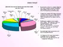 ІНВЕСТИЦІЇ В економіку області за перше півріччя 2011 року приріст прямих іно...