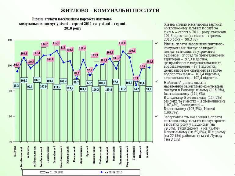 ЖИТЛОВО – КОМУНАЛЬНІ ПОСЛУГИ Рівень сплати населенням вартості житлово-комуна...