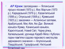 АР Крим: заповідники — Ялтинський гірсько-лісовий (1973 р.), Мис Мартьян (197...