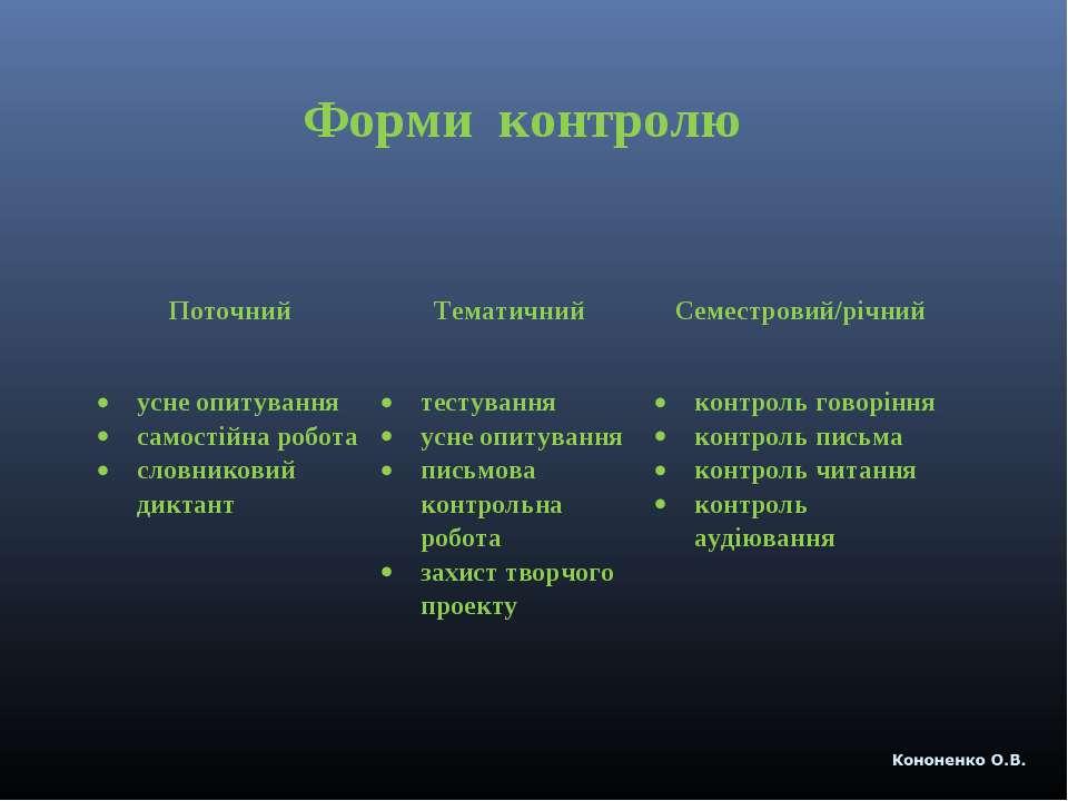 Форми контролю Поточний Тематичний Семестровий/річний усне опитування самості...