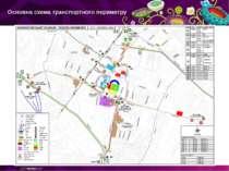 Основна схема транспортного периметру: Location, *