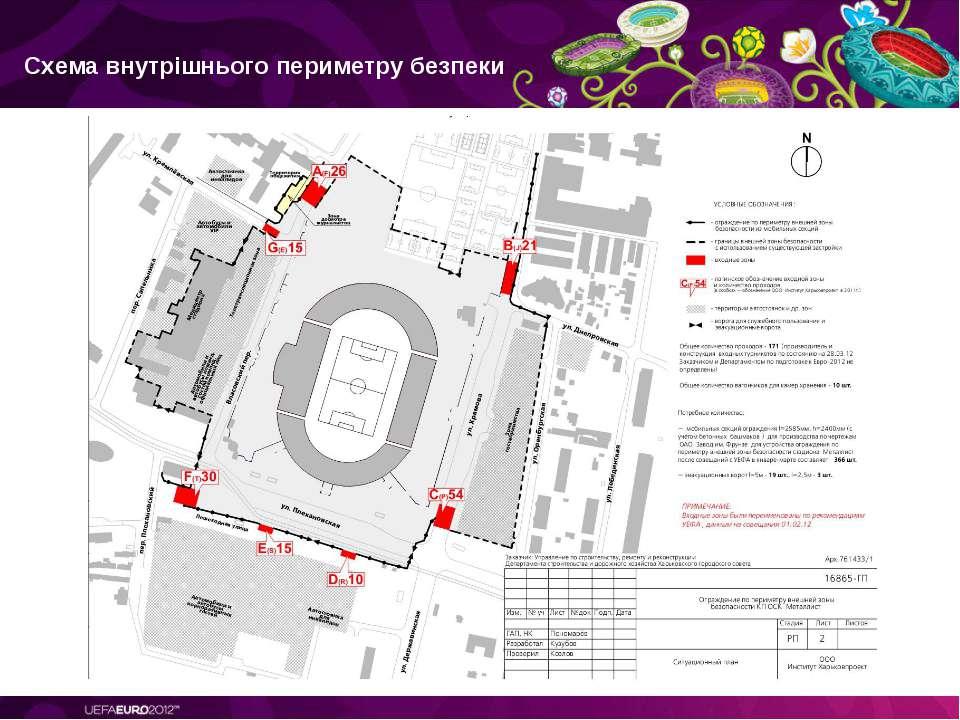 Схема внутрішнього периметру безпеки: Location, *