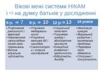 Вікові межі системи НІКАМ і на думку батьків у дослідженні 6 р. 7 9 р. 10 12 ...