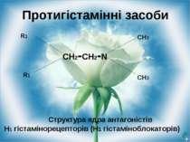 Протигістамінні засоби Структура ядра антагоністів Н1 гістамінорецепторів (H1...