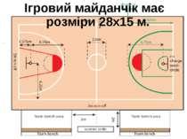 Iгровий майданчiк має розмiри 28x15 м.