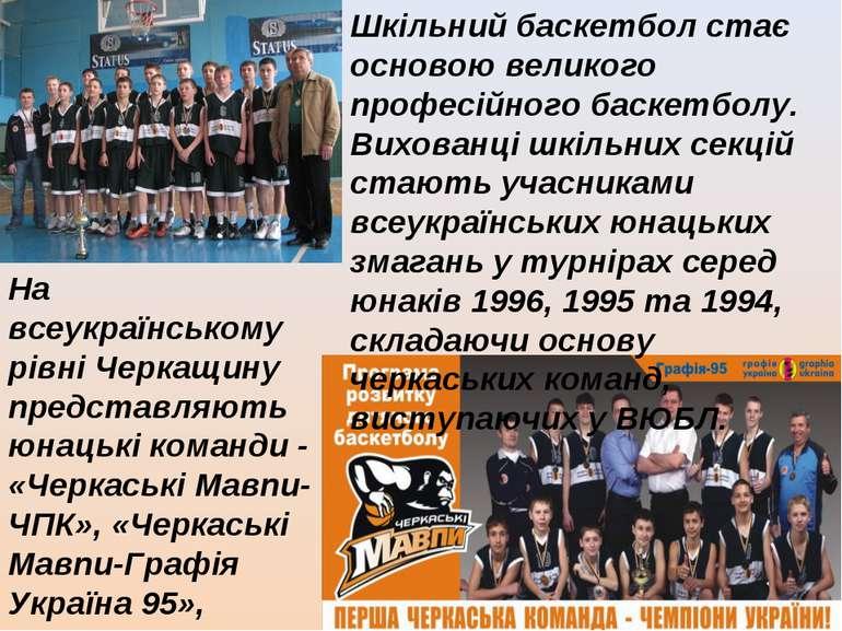 Шкільний баскетбол стає основою великого професійного баскетболу. Вихованці ш...