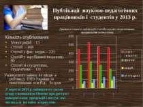 Публікації науково-педагогічних працівників і студентів у 2013 р. Кількість о...