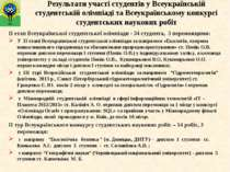 Результати участі студентів у Всеукраїнській студентській олімпіаді та Всеукр...