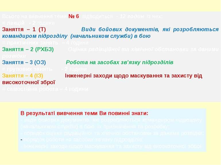 Всього на вивчення теми № 6 відводиться - 12 годин із них: = лекцій - 2 годин...