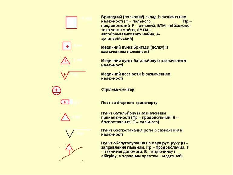 10 мбр Пр 9 мп + 1 тб 6мp Б Бригадний (полковий) склад із зазначенням належно...