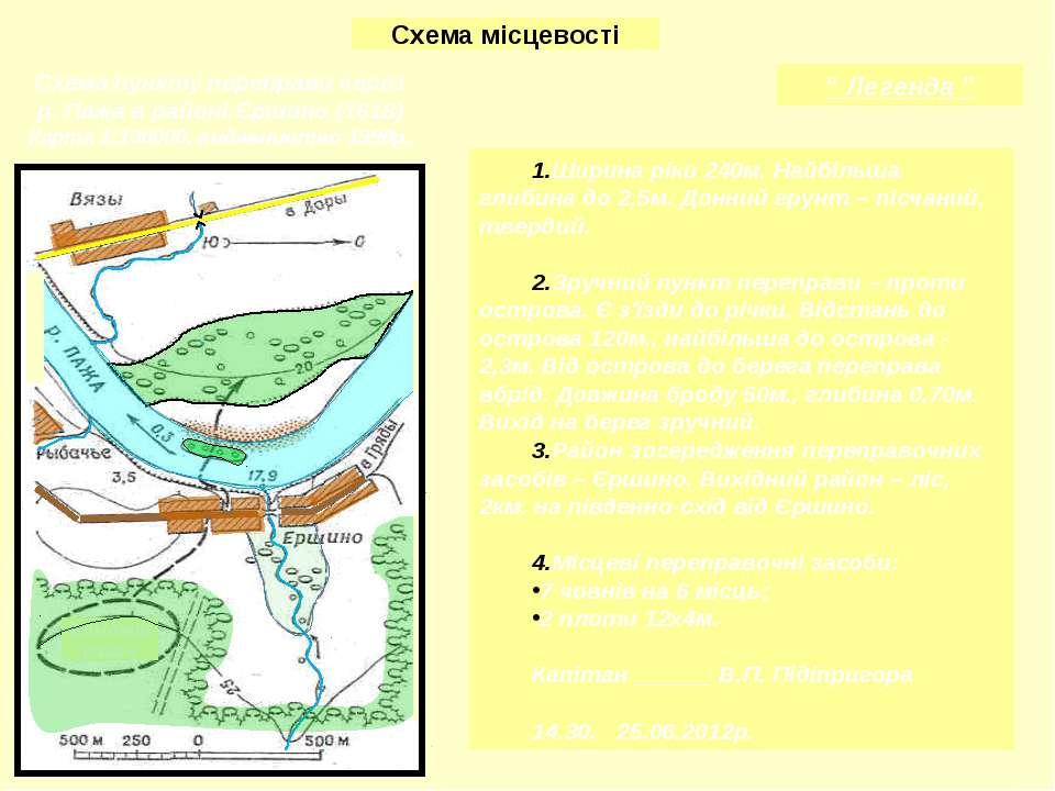 Схема місцевості Схема пункту переправи через р. Пажа в районі Єршино (1618) ...