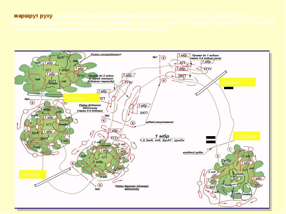 - маршрут руху вказується назвами місцевих предметів або населених пунктів: п...