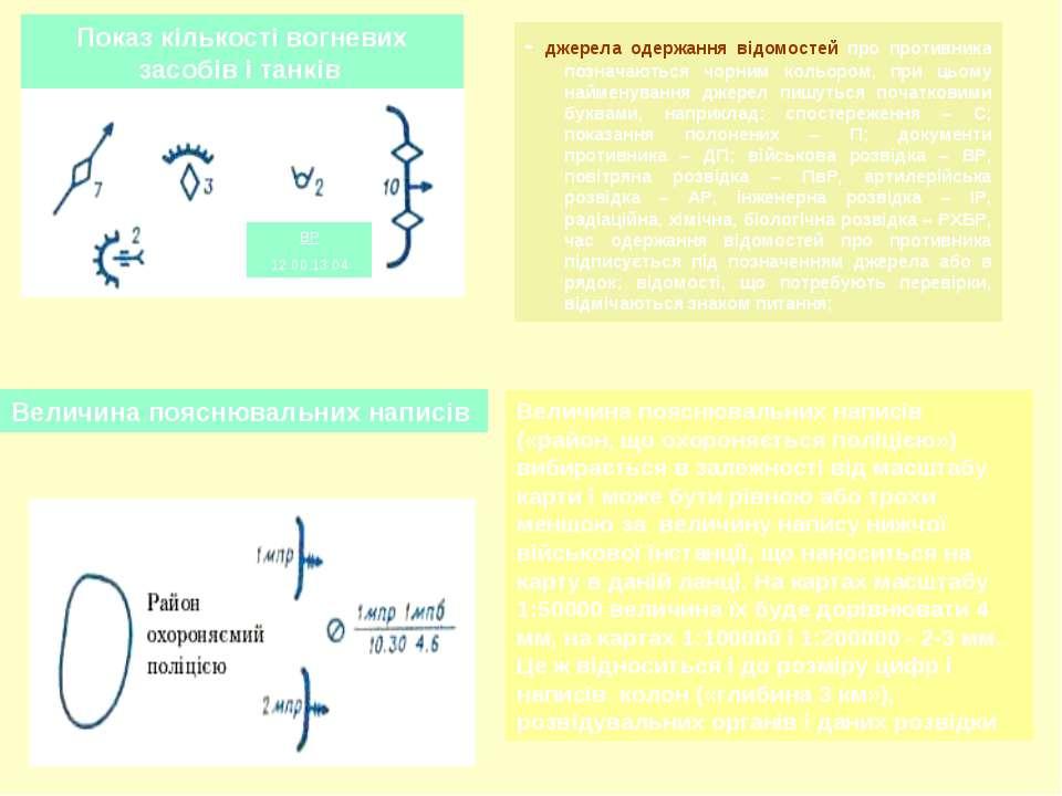 Показ кількості вогневих засобів і танків Величина пояснювальних написів Вели...