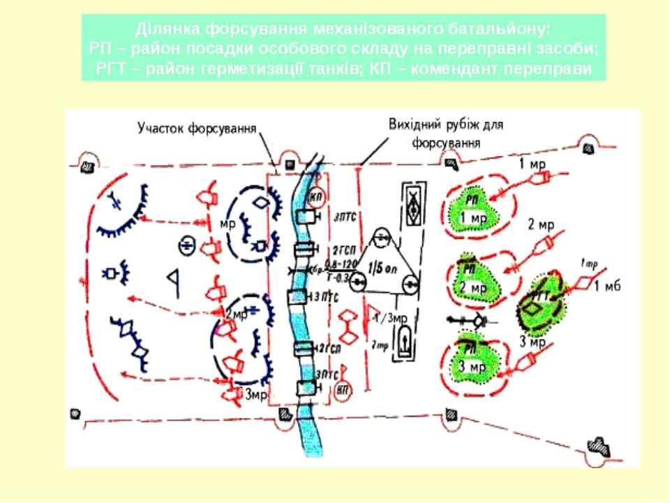 Ділянка форсування механізованого батальйону: РП – район посадки особового ск...
