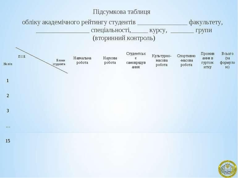 Підсумкова таблиця обліку академічного рейтингу студентів _______________ фак...