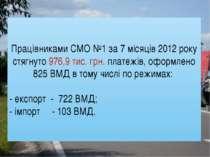 Працівниками СМО №1 за 7 місяців 2012 року стягнуто 976,9 тис. грн. платежів,...