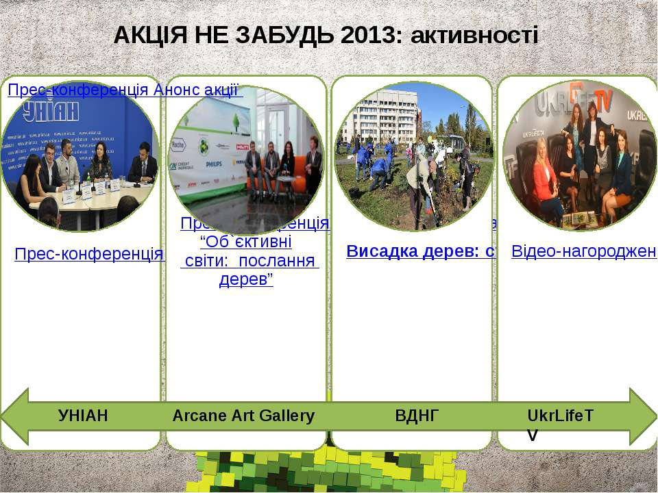 АКЦІЯ НЕ ЗАБУДЬ 2013: активності УНІАН Arcane Art Gallery ВДНГ UkrLifeTV
