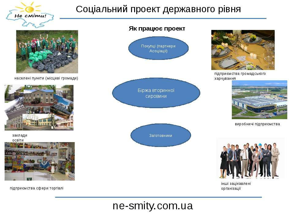 Соціальний проект державного рівня ne-smity.com.ua Як працює проект Біржа вто...