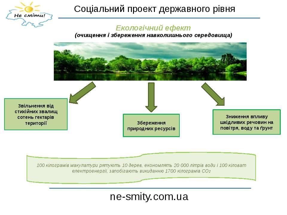 Соціальний проект державного рівня ne-smity.com.ua Екологічний ефект (очищенн...