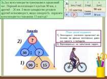3) Два велосипедисти тренувалися однаковий час. Перший велосипедист проїхав 9...