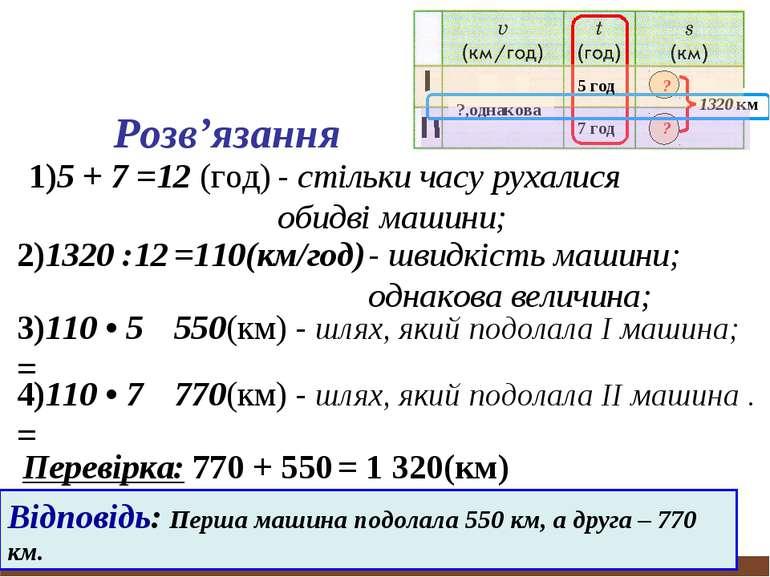 1320 км ?,однакова 7 год ? ? 5 год Розв'язання 1)5 + 7 = 2)1320 :12 3)110 • 5...