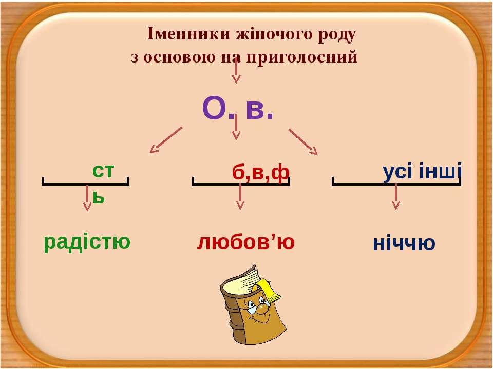 Іменники жіночого роду з основою на приголосний сть б,в,ф усі інші радістю О....