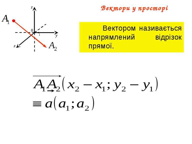 Вектори у просторі Вектором називається напрямлений відрізок прямої.