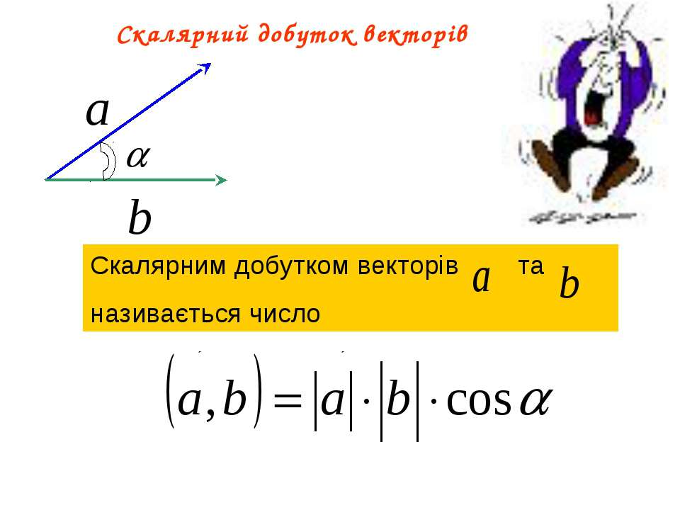 Скалярний добуток векторів