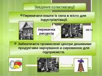 Завдання колективізації Перекачати кошти із села в місто для індустріалізації...