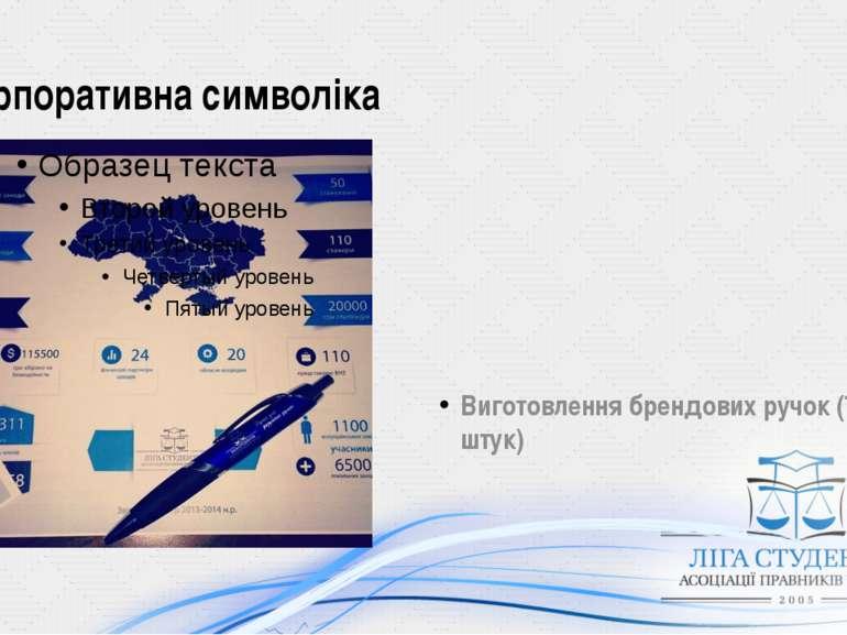 Корпоративна символіка Виготовлення брендових ручок (750 штук)