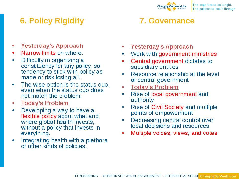 6. Policy Rigidity 7. Governance Yesterday's Approach Narrow limits on where....