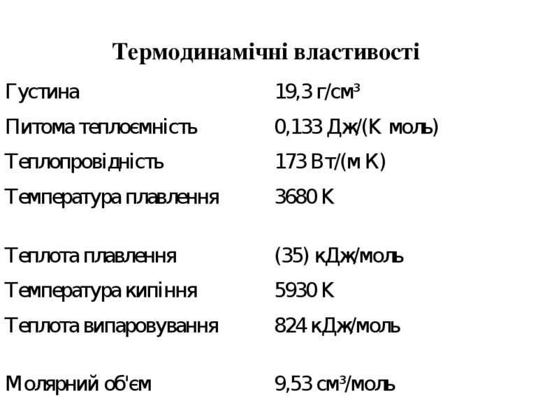 Термодинамічні властивості