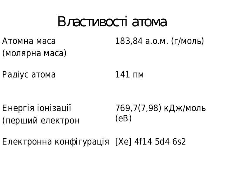 Властивості атома