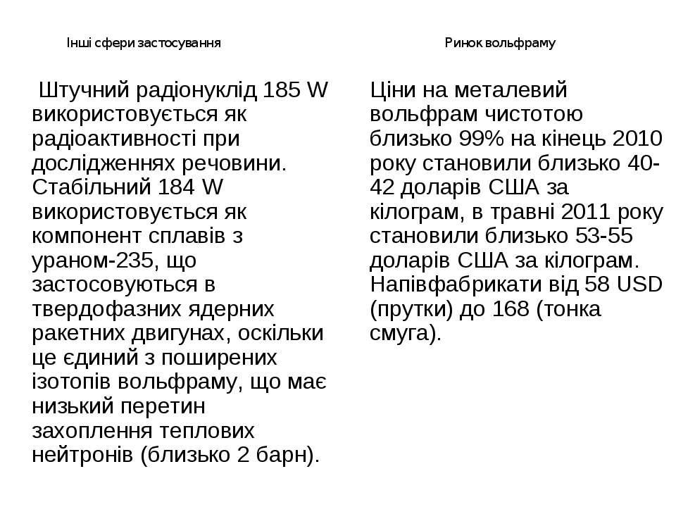 Штучний радіонуклід 185 W використовується як радіоактивності при дослідження...