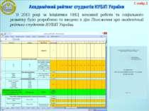 Академічний рейтинг студентів НУБіП України В 2013 році за ініціативи ННЦ вих...