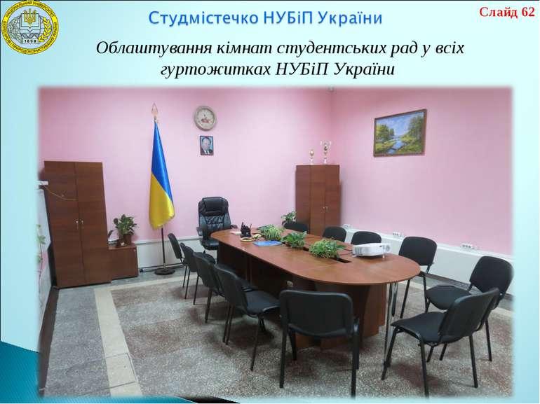 Облаштування кімнат студентських рад у всіх гуртожитках НУБіП України Слайд 62