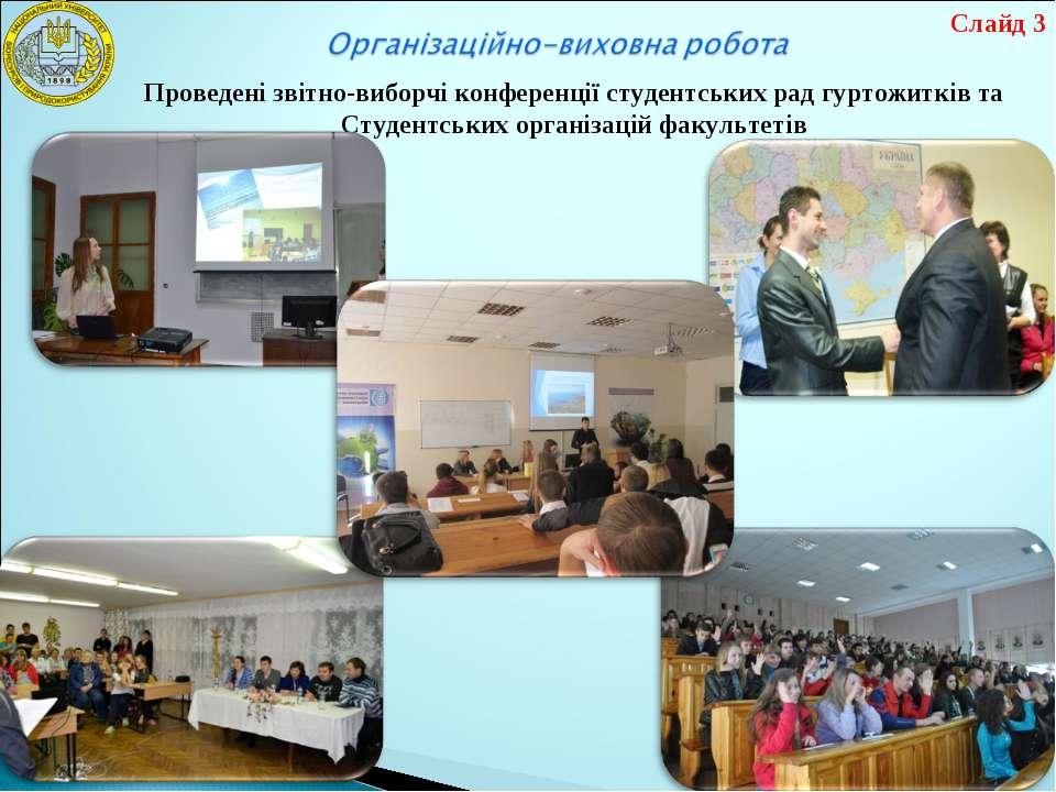 Проведені звітно-виборчі конференції студентських рад гуртожитків та Студентс...