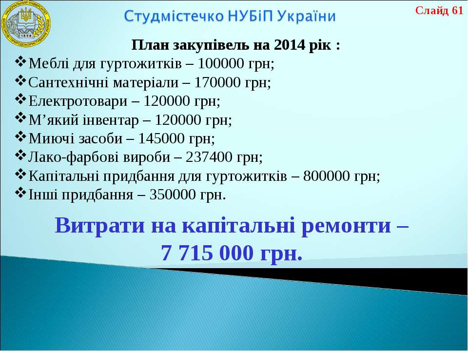 План закупівель на 2014 рік : Меблі для гуртожитків – 100000 грн; Сантехнічні...