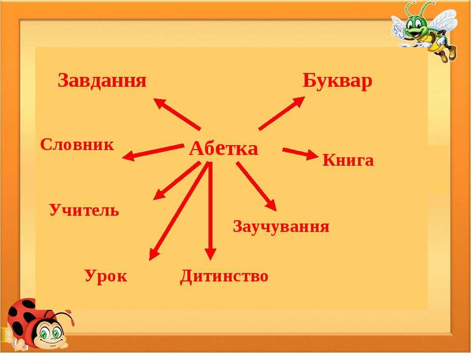 Абетка Завдання Словник Учитель Книга Буквар Заучування Урок Дитинство